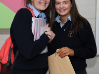 Junior Cert Results 2018